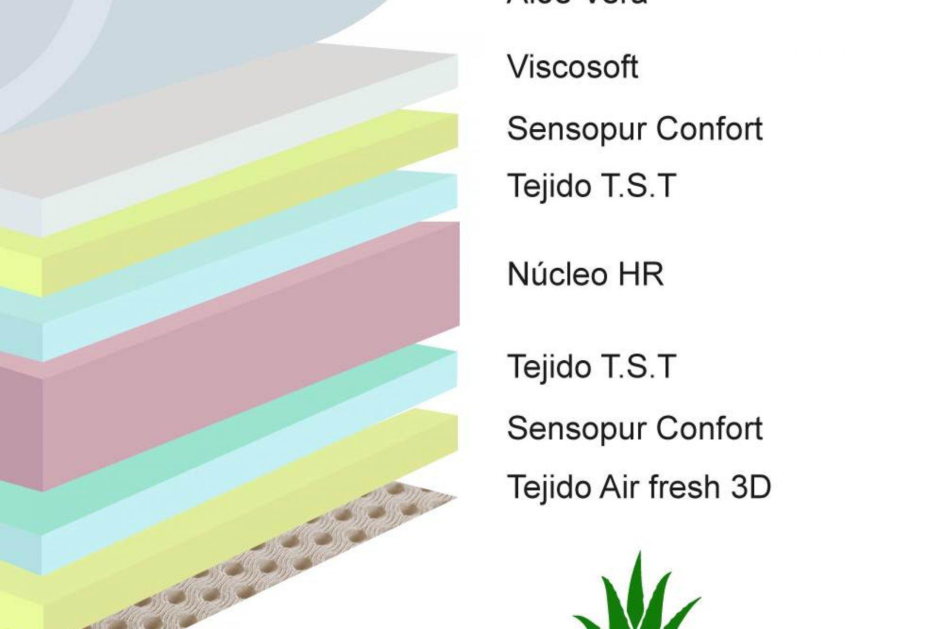infografia-colchn-tamblo-bamboo-premium