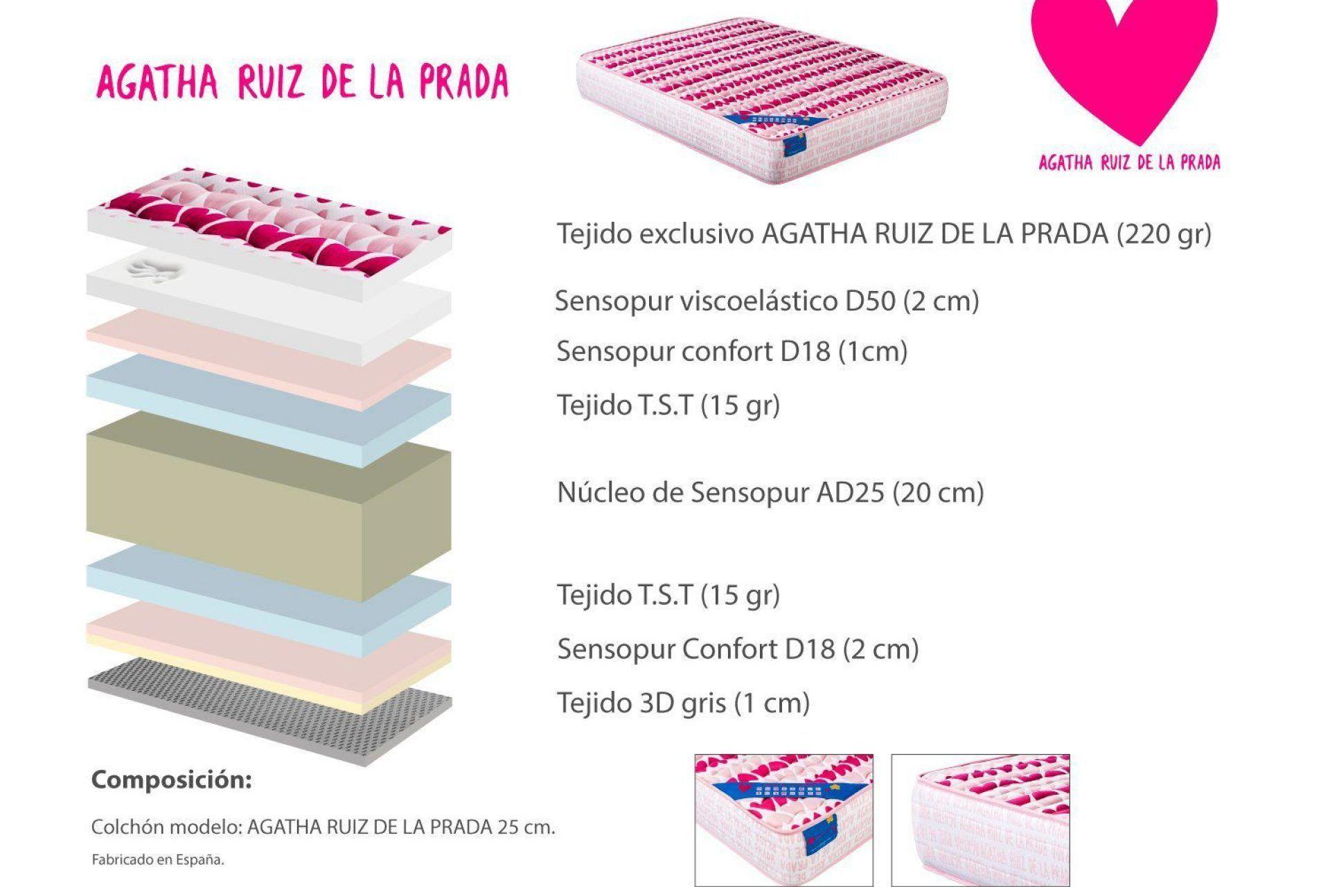 agatha-ruiz-de-la-prada-190x180x25_7